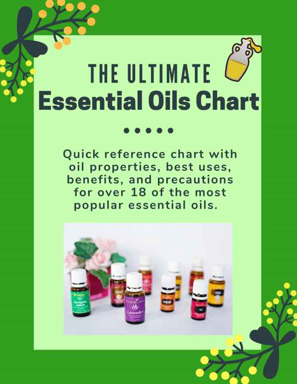Essential Oils Uses Chart